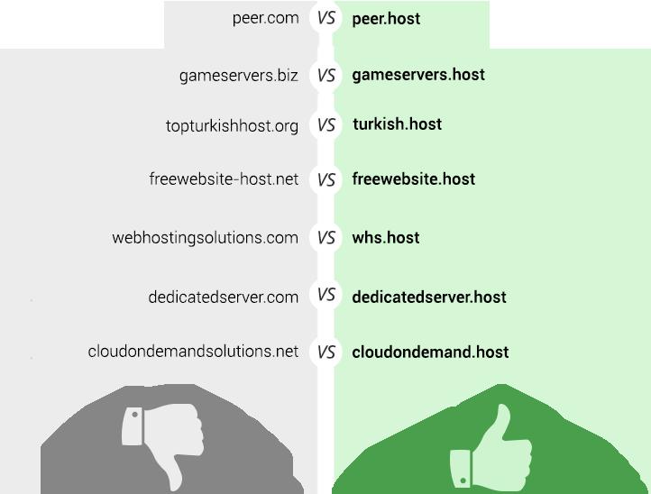 Start_Using_Comparison